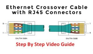 creating crossover ethernet cable
