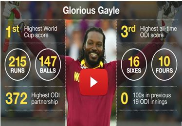 West Indies Chris Gayle double century World Record