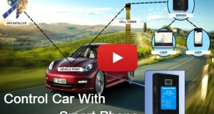 How Smartphone Start Control And Locate Car in the world