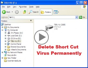 Delete short cut virus permanently