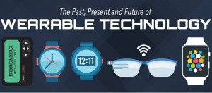Wearable Technology by Samsung's Future Creative lab